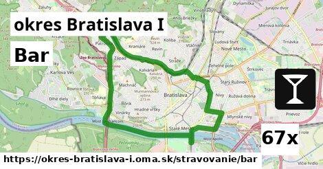 bar v okres Bratislava I