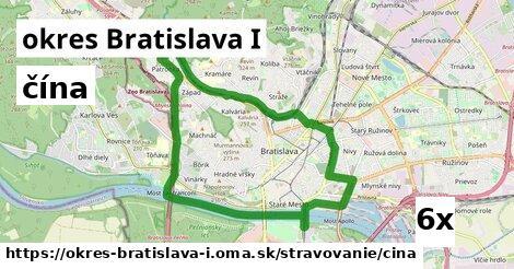 čína v okres Bratislava I