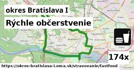 rýchle občerstvenie v okres Bratislava I