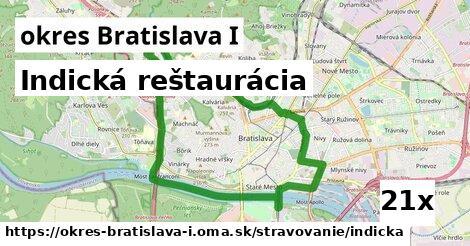 indická reštaurácia v okres Bratislava I