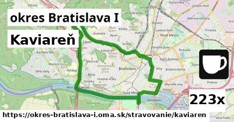 kaviareň v okres Bratislava I