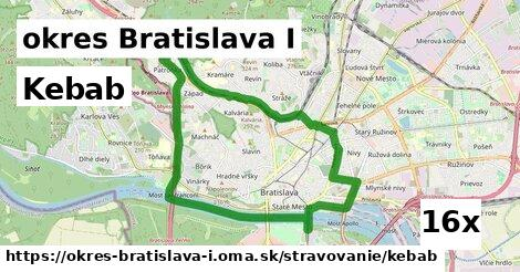 kebab v okres Bratislava I