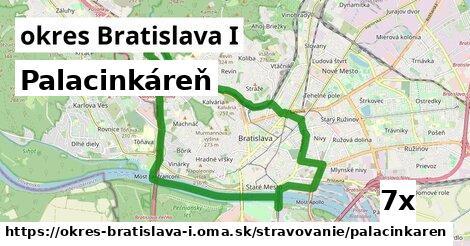 palacinkáreň v okres Bratislava I