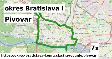 pivovar v okres Bratislava I