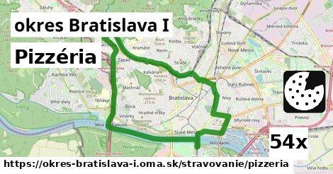 ilustračný obrázok k Pizzéria, okres Bratislava I