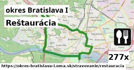 reštaurácia v okres Bratislava I
