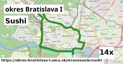 ilustračný obrázok k Sushi, okres Bratislava I