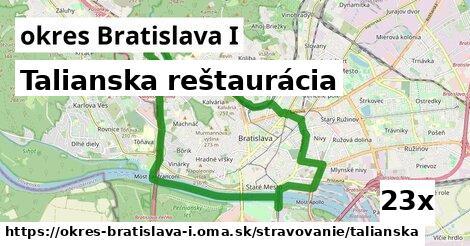 talianska reštaurácia v okres Bratislava I