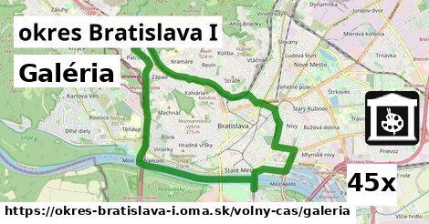 galéria v okres Bratislava I
