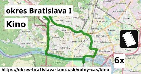 ilustračný obrázok k Kino, okres Bratislava I