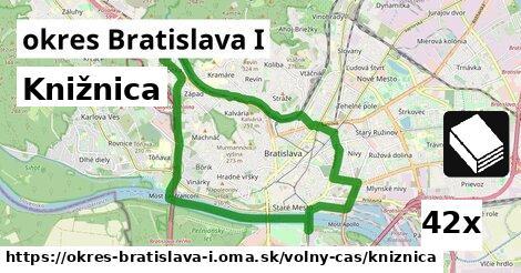 knižnica v okres Bratislava I