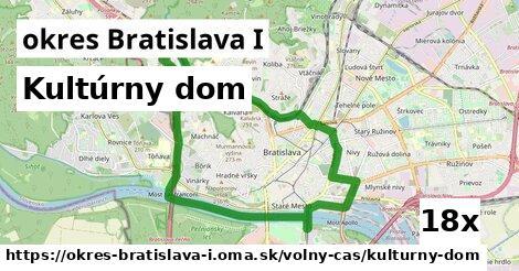 ilustračný obrázok k Kultúrny dom, okres Bratislava I
