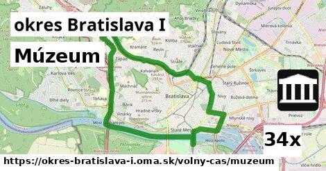 ilustračný obrázok k Múzeum, okres Bratislava I