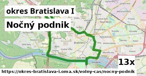 nočný podnik v okres Bratislava I