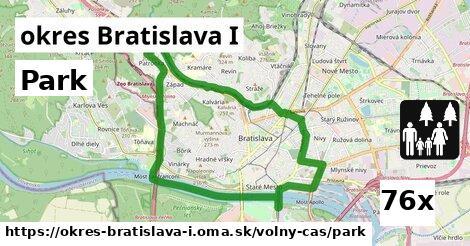 park v okres Bratislava I