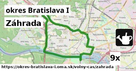záhrada v okres Bratislava I
