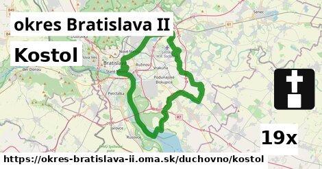 ilustračný obrázok k Kostol, okres Bratislava II