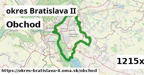 obchod v okres Bratislava II