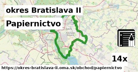 papiernictvo v okres Bratislava II