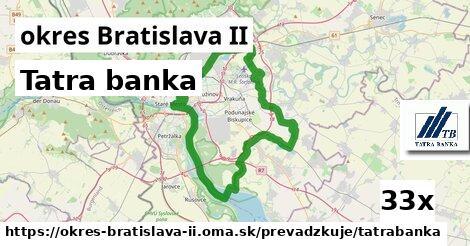 Tatra banka v okres Bratislava II