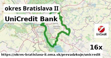 UniCredit Bank v okres Bratislava II