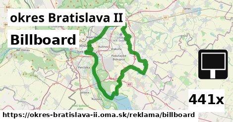 ilustračný obrázok k Billboard, okres Bratislava II