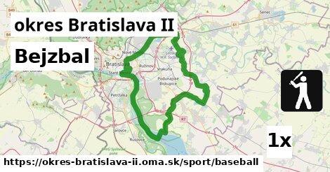 ilustračný obrázok k Bejzbal, okres Bratislava II