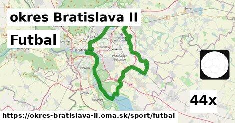 futbal v okres Bratislava II