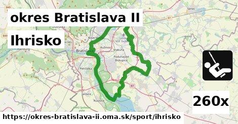ihrisko v okres Bratislava II