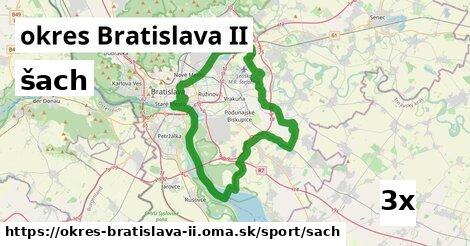 šach v okres Bratislava II