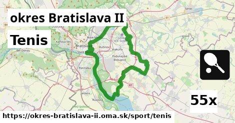 tenis v okres Bratislava II