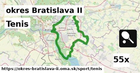 ilustračný obrázok k Tenis, okres Bratislava II