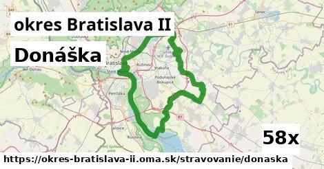 donáška v okres Bratislava II