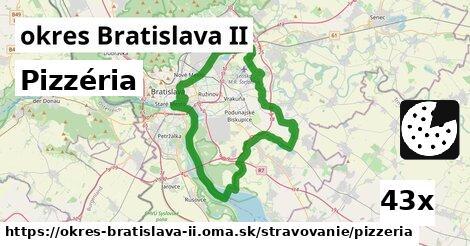 ilustračný obrázok k Pizzéria, okres Bratislava II