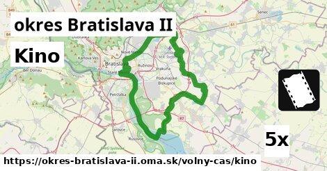ilustračný obrázok k Kino, okres Bratislava II