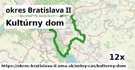 ilustračný obrázok k Kultúrny dom, okres Bratislava II