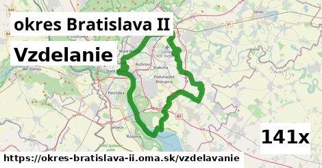 vzdelanie v okres Bratislava II
