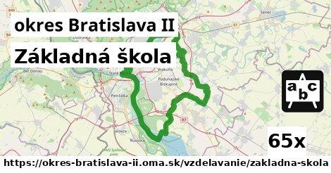 základná škola v okres Bratislava II