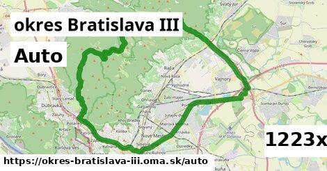 auto v okres Bratislava III