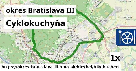 Cyklokuchyňa, okres Bratislava III