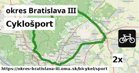 Cyklošport, okres Bratislava III