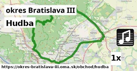 Hudba, okres Bratislava III