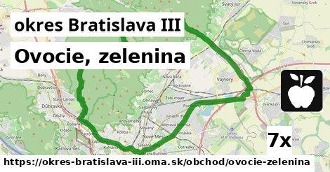 Ovocie, zelenina, okres Bratislava III