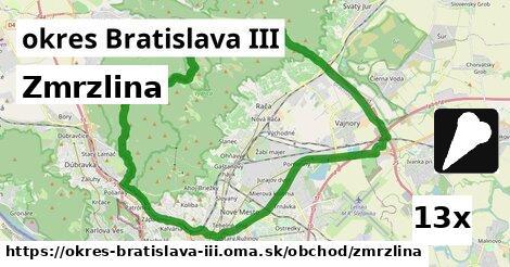 Zmrzlina, okres Bratislava III