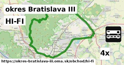 ilustračný obrázok k HI-FI, okres Bratislava III