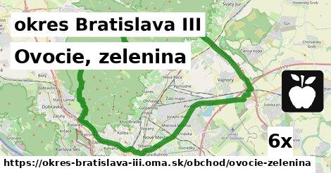 ilustračný obrázok k Ovocie, zelenina, okres Bratislava III