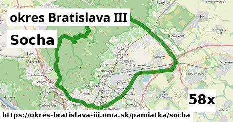 Socha, okres Bratislava III