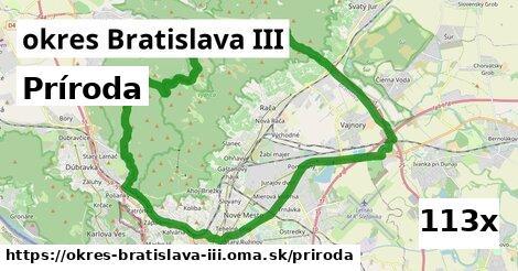 príroda v okres Bratislava III