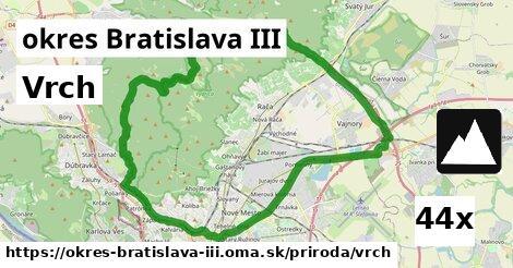 vrch v okres Bratislava III