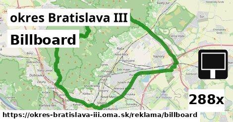 ilustračný obrázok k Billboard, okres Bratislava III